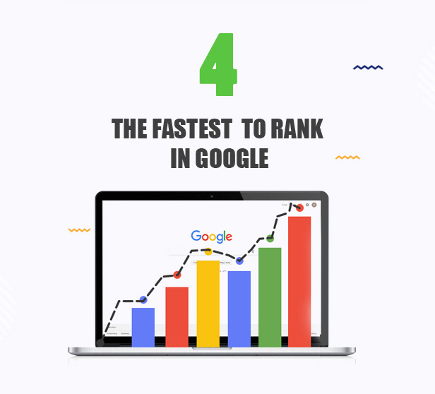 4a-google-ranking-actavista Actavista - A Responsive Political WordPress Theme For Politicians and Organizations theme WordPress