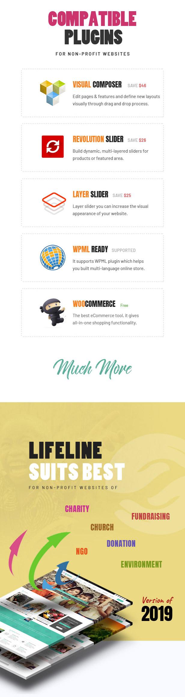 Lifeline - NGO, Fund Raising and Charity WordPress Theme - 4